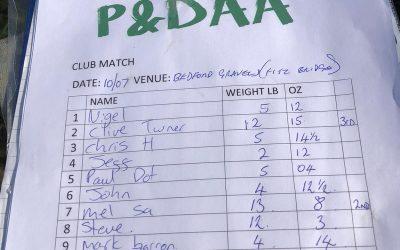 Club Match Results 10/07/21